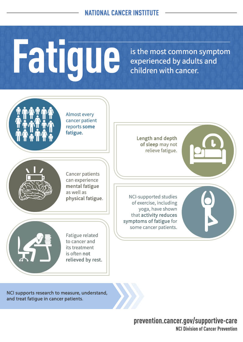 fatigue symptoms infographic
